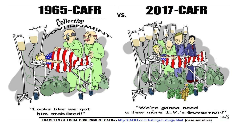 CAFR: 1965 - 2017